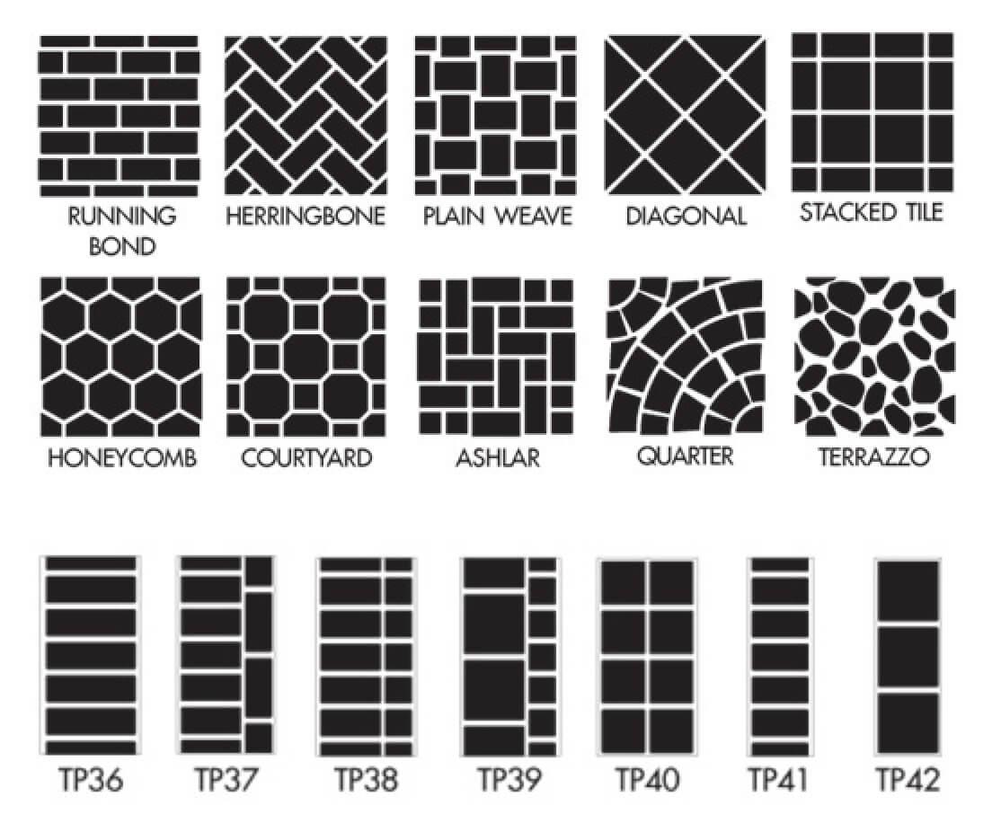 Patterns & Boarders