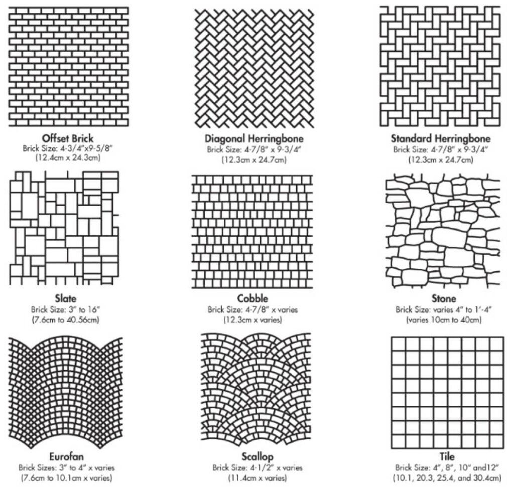 TrafficPatternsXD - Patterns